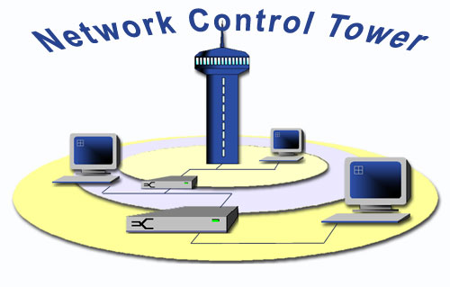 Network Control Tower